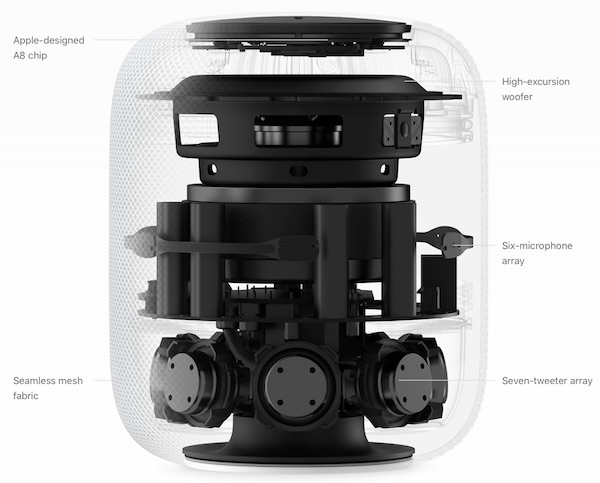 Apple HomePod Inside