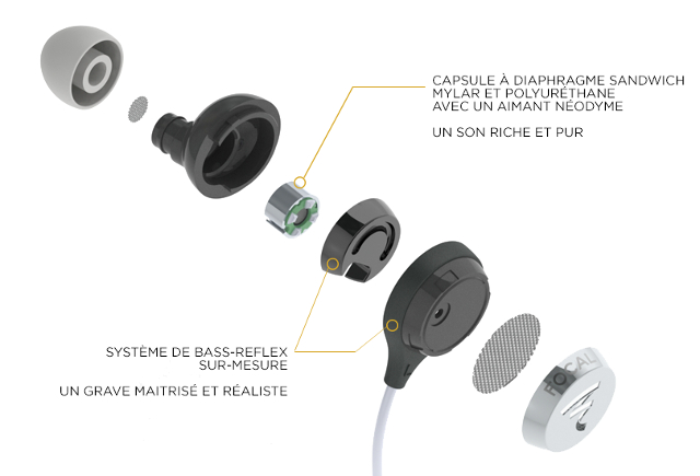 Focal Sphear Wireless Ecouteurs Sans Fil 02